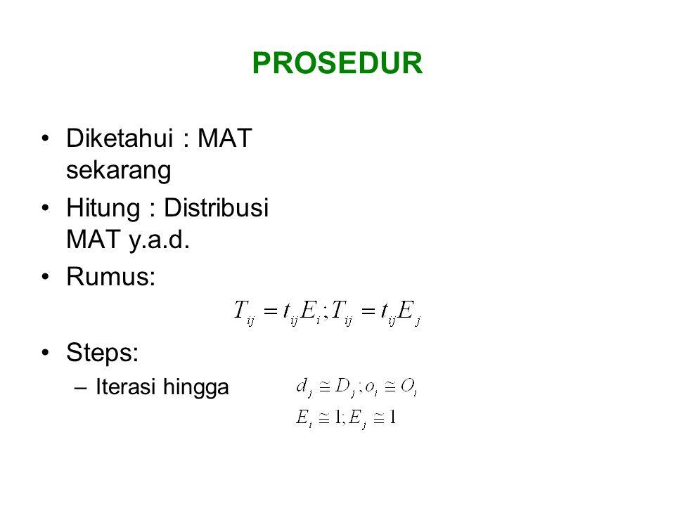 PROSEDUR Diketahui : MAT sekarang Hitung : Distribusi MAT y.a.d. Rumus: Steps: –Iterasi hingga