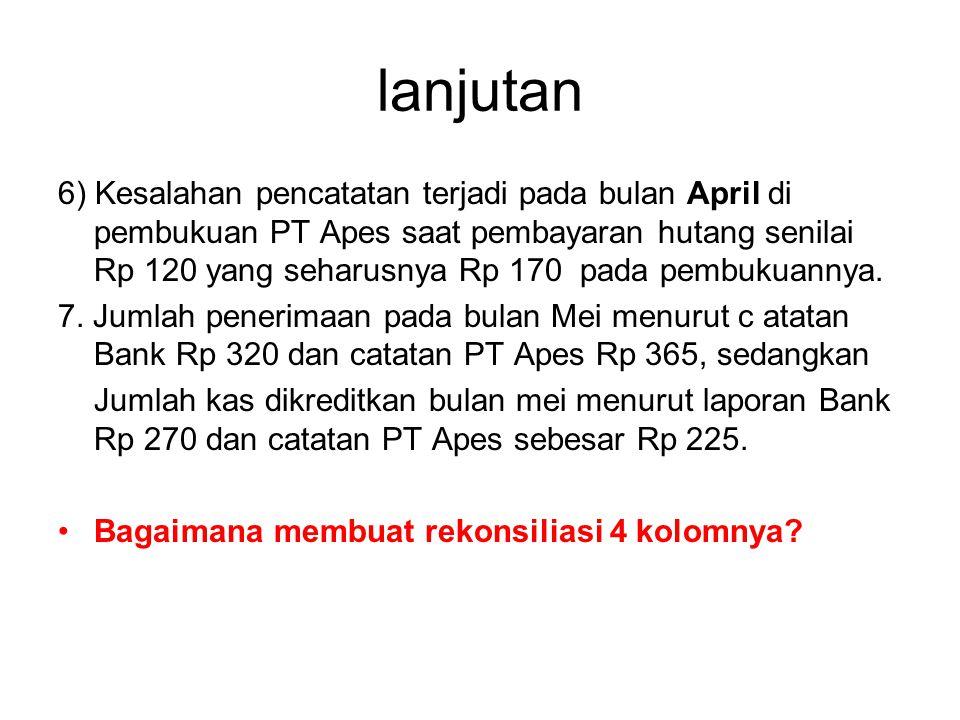 lanjutan 6) Kesalahan pencatatan terjadi pada bulan April di pembukuan PT Apes saat pembayaran hutang senilai Rp 120 yang seharusnya Rp 170 pada pembu