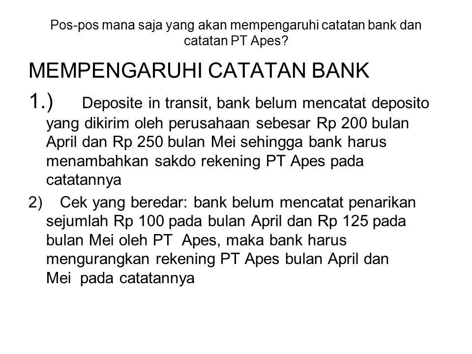 Pos-pos mana saja yang akan mempengaruhi catatan bank dan catatan PT Apes? MEMPENGARUHI CATATAN BANK 1.) Deposite in transit, bank belum mencatat depo