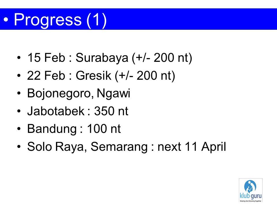 Progress (1) 15 Feb : Surabaya (+/- 200 nt) 22 Feb : Gresik (+/- 200 nt) Bojonegoro, Ngawi Jabotabek : 350 nt Bandung : 100 nt Solo Raya, Semarang : next 11 April