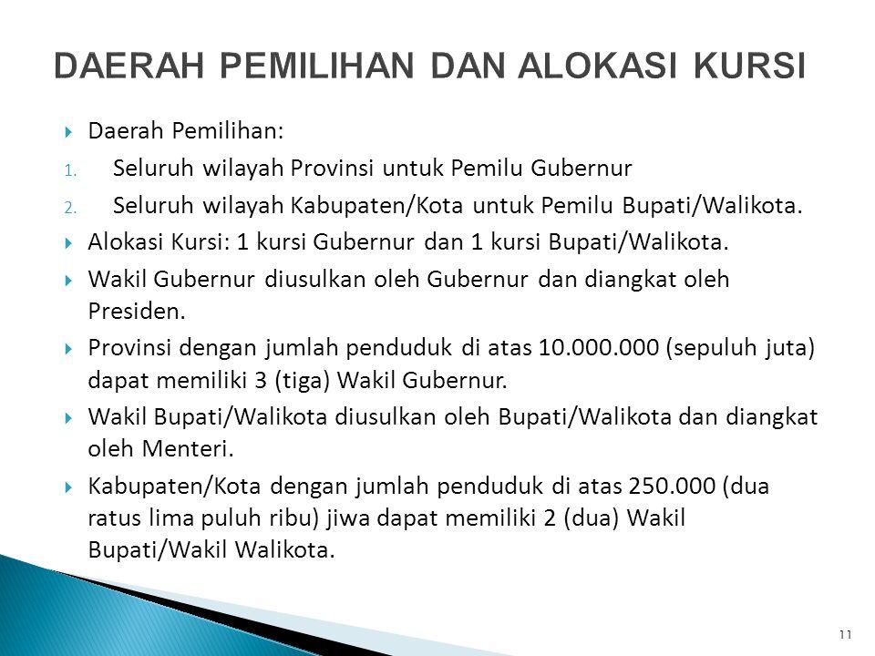  Daerah Pemilihan: 1.Seluruh wilayah Provinsi untuk Pemilu Gubernur 2.