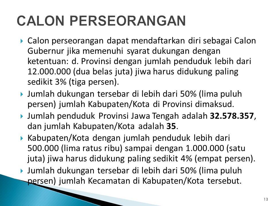  Calon perseorangan dapat mendaftarkan diri sebagai Calon Gubernur jika memenuhi syarat dukungan dengan ketentuan: d. Provinsi dengan jumlah penduduk