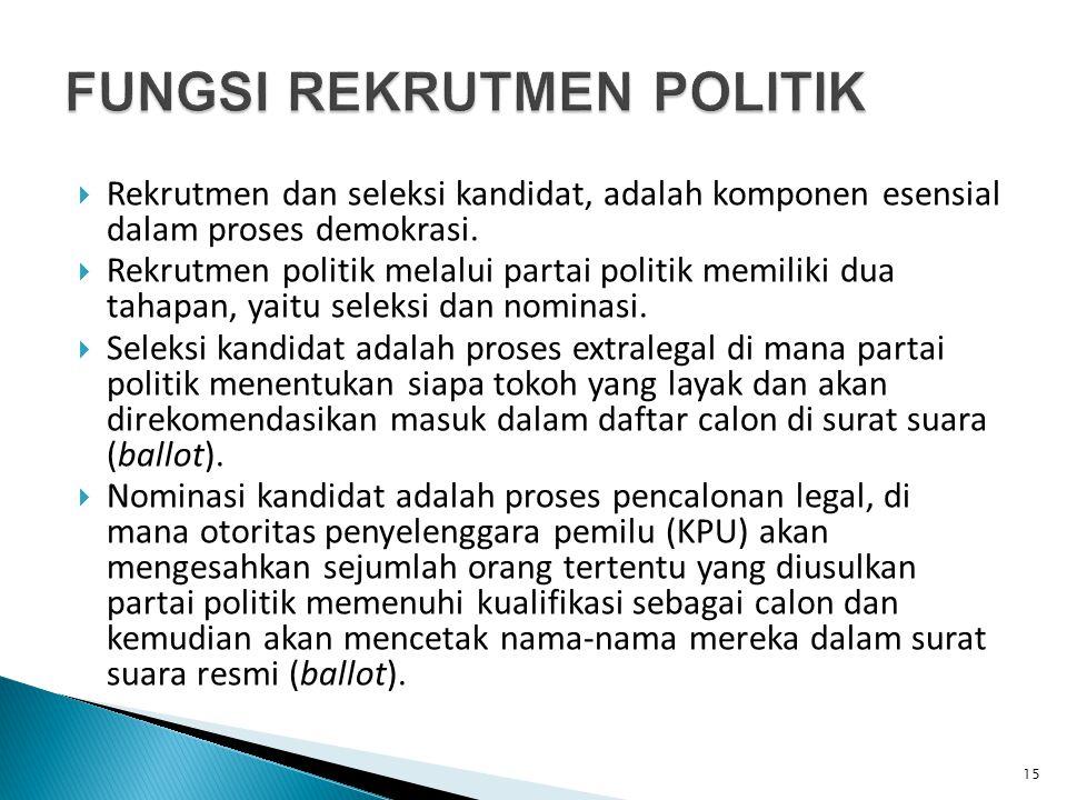  Rekrutmen dan seleksi kandidat, adalah komponen esensial dalam proses demokrasi.  Rekrutmen politik melalui partai politik memiliki dua tahapan, ya