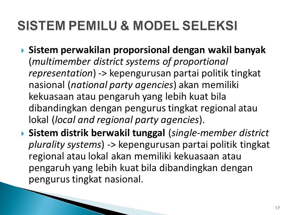  Sistem perwakilan proporsional dengan wakil banyak (multimember district systems of proportional representation) -> kepengurusan partai politik ting