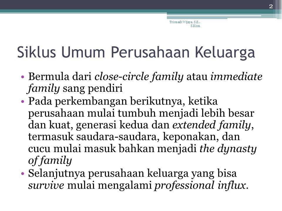 Siklus Hidup Perusahaan Ichak Adizes (1989) memperkenalkan 10 siklus hidup perusahaan antara lain: 1.Courtship 2.Infancy 3.Go-go 4.Adolescence 5.Prime 6.Maturity 7.Aristocracy 8.Early bureaucracy 9.Bureaucracy 10.Death.