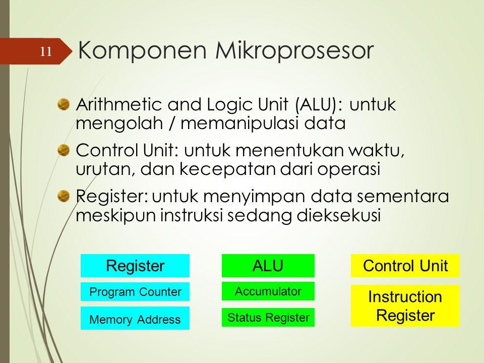 Mikrokontroler biasa disebut juga Single Chip Microcomputer (SCM) yaitu sebuah Mikrokomputer yang dikemas dalam sebuah chip tunggal.