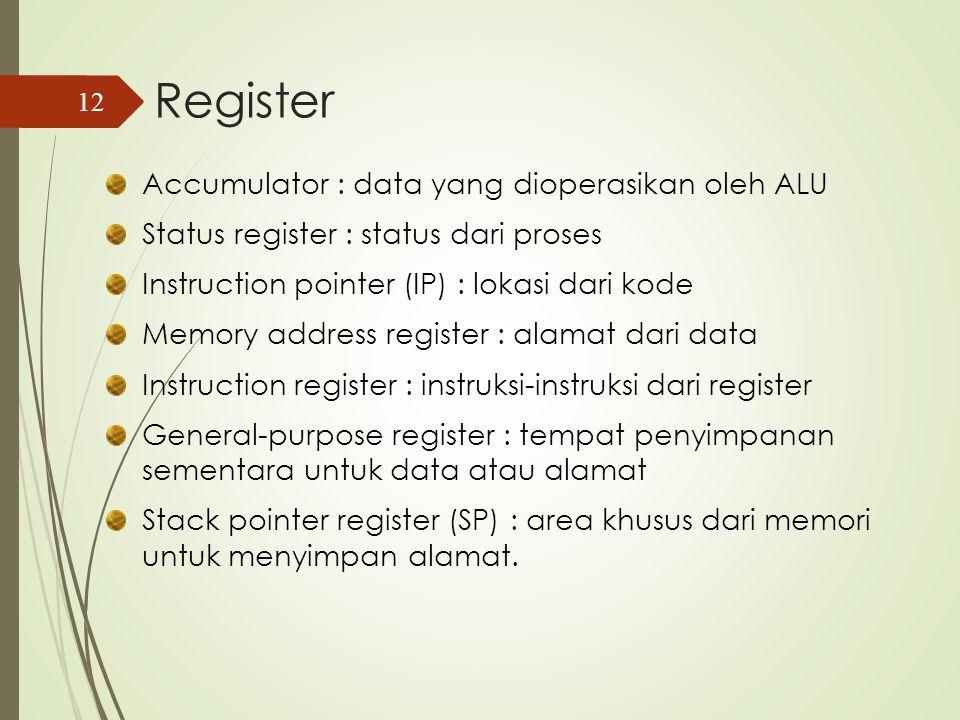 Komponen Mikroprosesor Arithmetic and Logic Unit (ALU): untuk mengolah / memanipulasi data Control Unit: untuk menentukan waktu, urutan, dan kecepatan dari operasi Register: untuk menyimpan data sementara meskipun instruksi sedang dieksekusi 11 RegisterALUControl Unit Program Counter Memory Address Accumulator Status Register Instruction Register