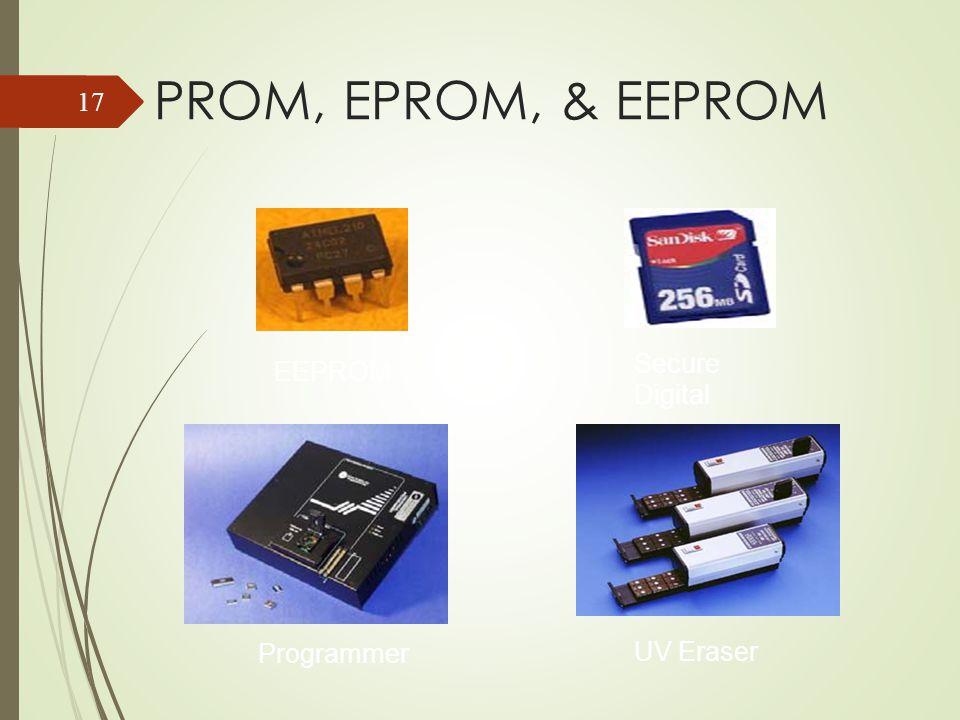 PROM, EPROM, & EEPROM Isi memori dapat diganti atau diprogram PROM hanya dapat diprogram sekali EPROM dan EEPROM dapat diprogram kembali setelah isi memori dihapus oleh sinar ultraviolet atau tegangan listrik, seperti Flash memory Misalnya Flash media, cell phone, home appliances, dll.