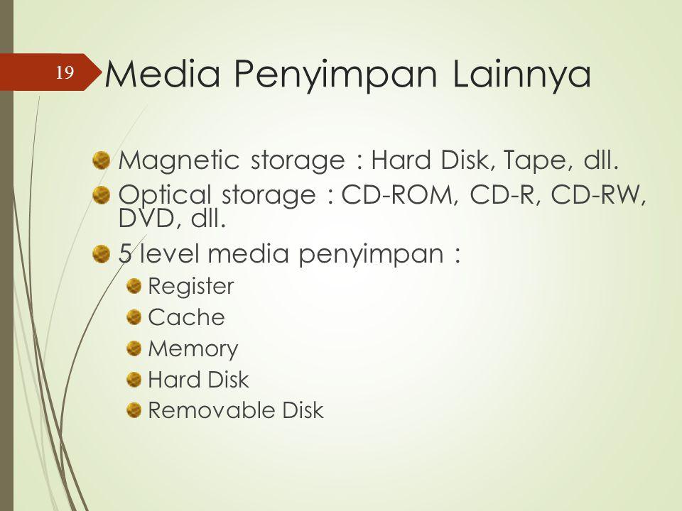 RAM Untuk menyimpan data sementara Hanya berfungsi jika ada tegangan listrik (Volatile) Data akan hilang jika listrik dihilangkan Termasuk di dalamnya Static RAM, Dynamic RAM, Synchronous DRAM, Rambus DRAM, dll.