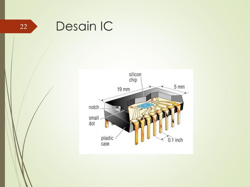 CPU Intel 21 40048080Pentium 2 Pentium 3Pentium 4