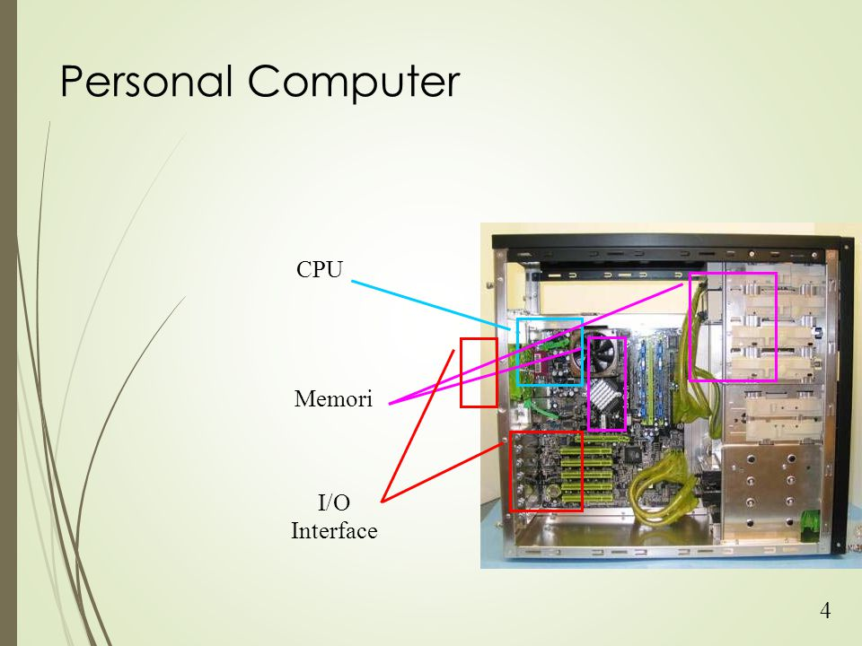 Jenis - Jenis Memori Untuk menyimpan Firmware: Read Only Memory (ROM) : Fixed program Programmable ROM (PROM) : One time rogrammable Erasable and Programmable ROM (EPROM) : Erasable with Ultraviolet light Electrically Erasable PROM (EEPROM) : Erasable with electricity Untuk menyimpan Software : Random Access Memory (RAM) : Read/write memory 14