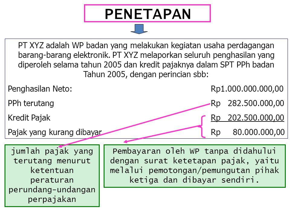 PENETAPAN PT XYZ adalah WP badan yang melakukan kegiatan usaha perdagangan barang-barang elektronik.