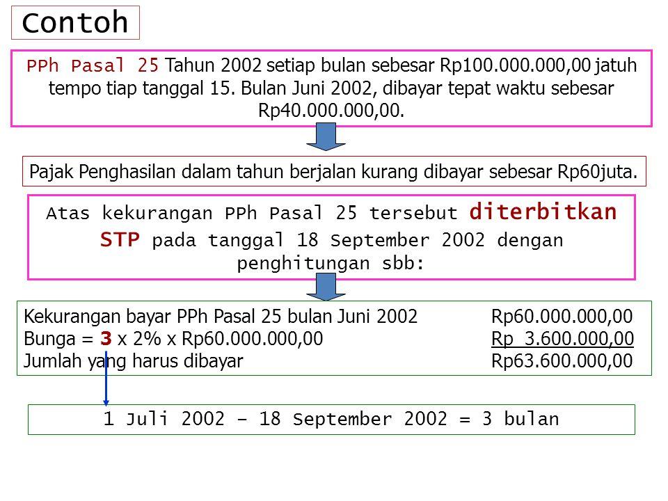 Contoh PPh Pasal 25 Tahun 2002 setiap bulan sebesar Rp100.000.000,00 jatuh tempo tiap tanggal 15.