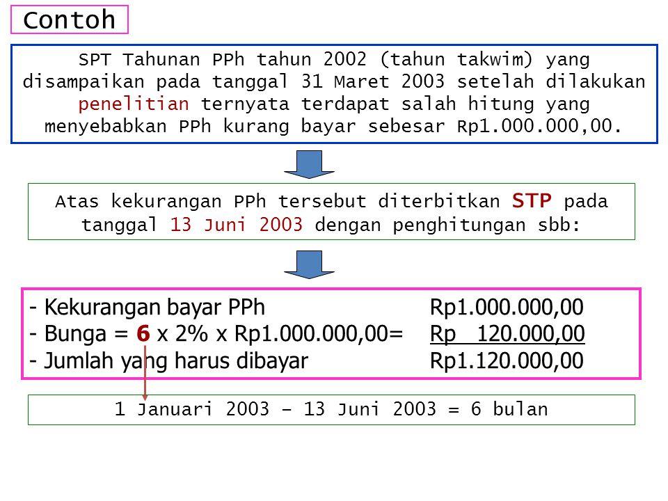 Contoh SPT Tahunan PPh tahun 2002 (tahun takwim) yang disampaikan pada tanggal 31 Maret 2003 setelah dilakukan penelitian ternyata terdapat salah hitung yang menyebabkan PPh kurang bayar sebesar Rp1.000.000,00.