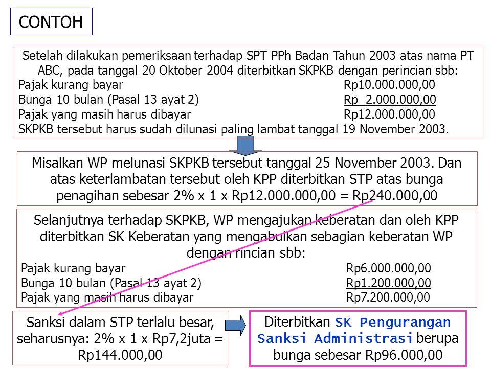 CONTOH Misalkan WP melunasi SKPKB tersebut tanggal 25 November 2003.