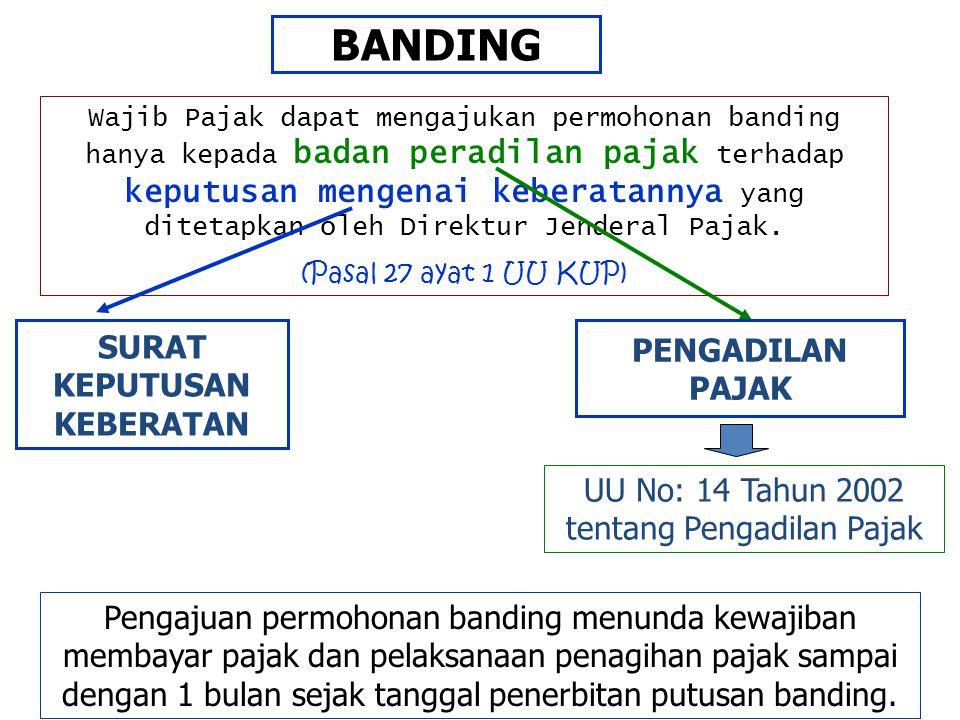 BANDING Wajib Pajak dapat mengajukan permohonan banding hanya kepada badan peradilan pajak terhadap keputusan mengenai keberatannya yang ditetapkan oleh Direktur Jenderal Pajak.