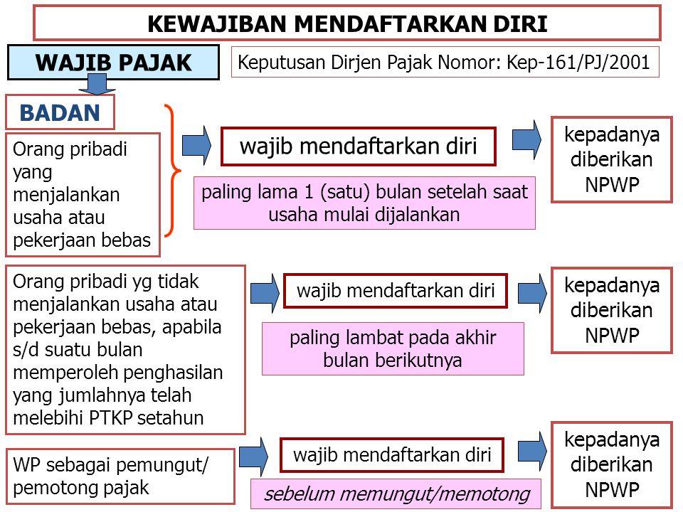 NOMOR POKOK WAJIB PAJAK (NPWP) adalah nomor yang diberikan kepada Wajib Pajak sebagai sarana dalam administrasi perpajakan yang dipergunakan sebagai tanda pengenal diri atau identitas Wajib Pajak dalam melaksanakan hak dan kewajiban perpajakannya.