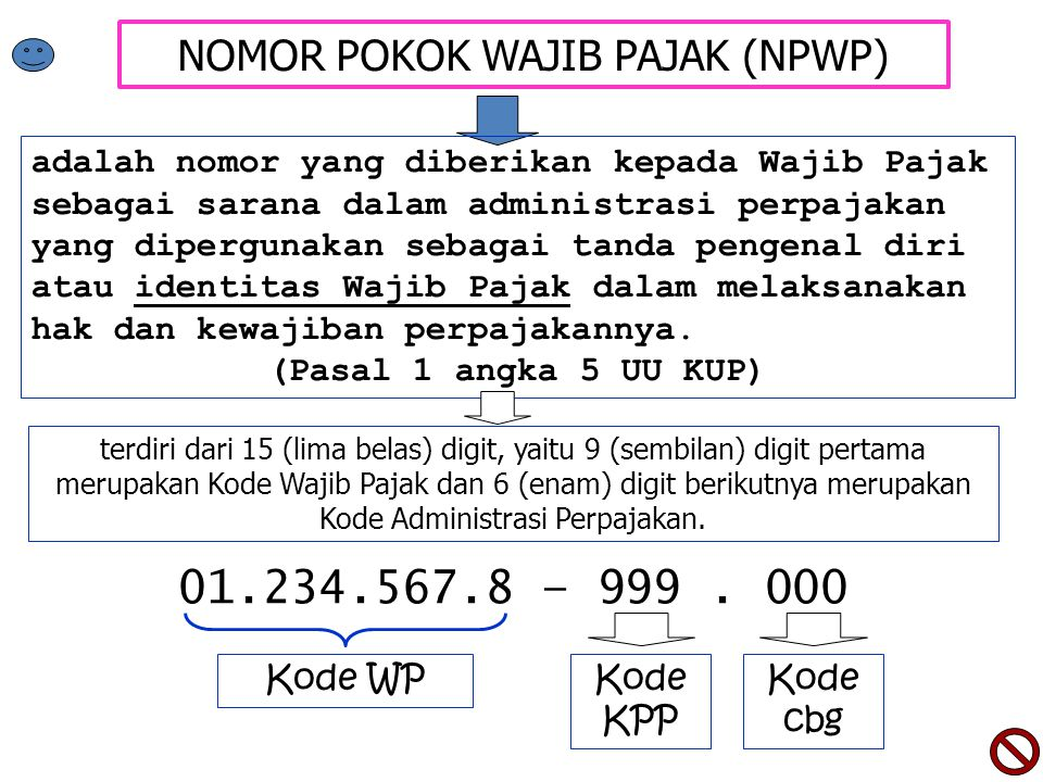 WP dengan kriteria tertentu (Kep.