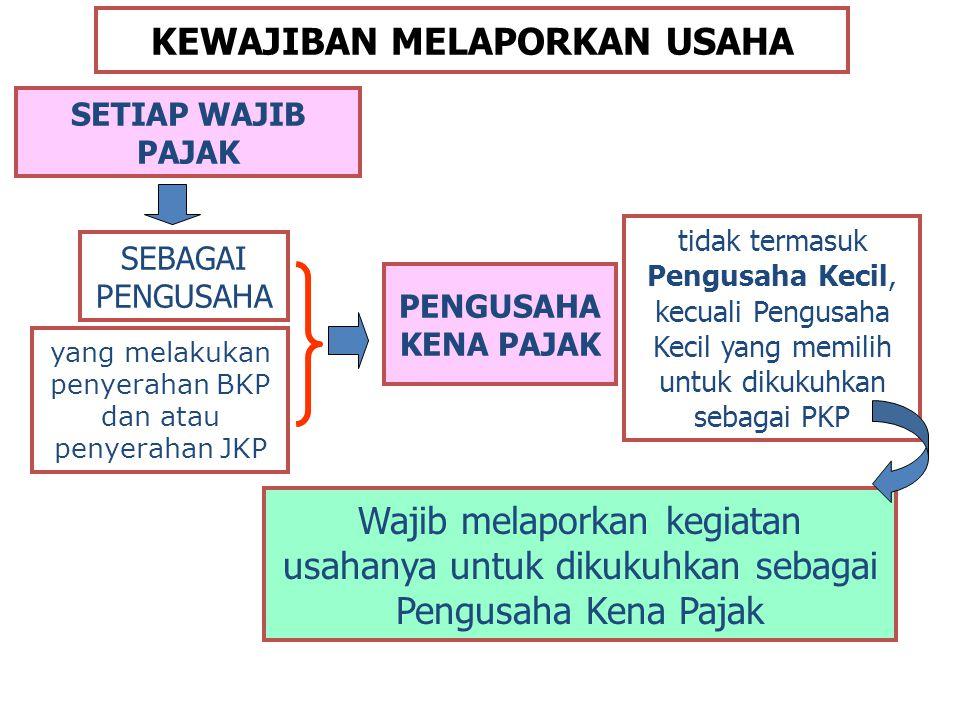 TEMPAT MENDAFTARKAN DIRI Bagi WP OP yang berstatus sebagai karyawan Di KPP DomisiliMelalui KPP Lokasi Diproses sesuai ketentuan yang berlaku.