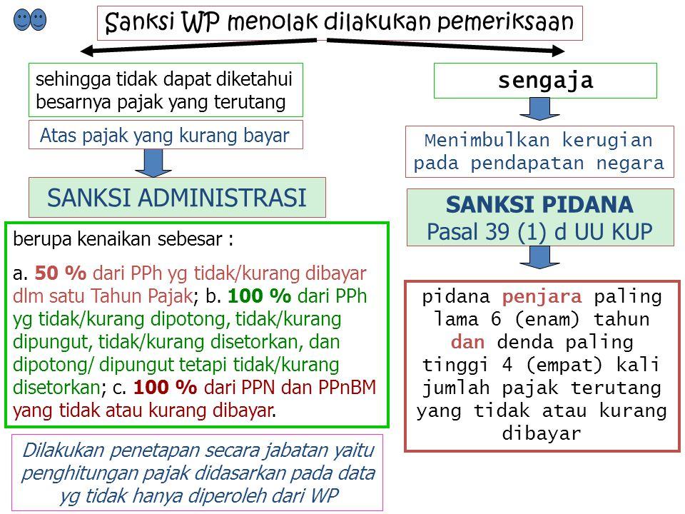 Sanksi WP menolak dilakukan pemeriksaan SANKSI ADMINISTRASI sehingga tidak dapat diketahui besarnya pajak yang terutang Atas pajak yang kurang bayar berupa kenaikan sebesar : a.