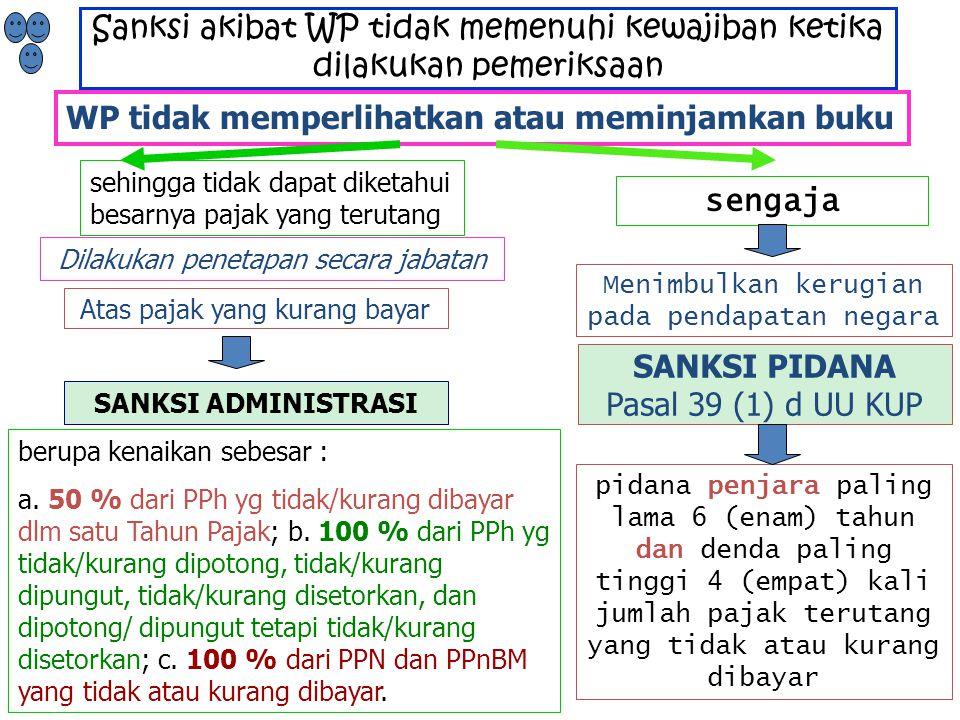 Sanksi akibat WP tidak memenuhi kewajiban ketika dilakukan pemeriksaan WP tidak memperlihatkan atau meminjamkan buku sehingga tidak dapat diketahui besarnya pajak yang terutang SANKSI ADMINISTRASI berupa kenaikan sebesar : a.