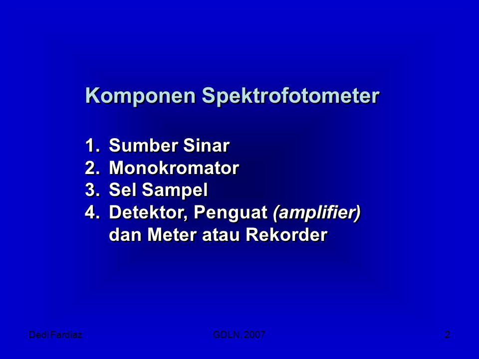 Dedi FardiazGDLN, 20072 Komponen Spektrofotometer 1.Sumber Sinar 2.Monokromator 3.Sel Sampel 4.Detektor, Penguat (amplifier) dan Meter atau Rekorder Komponen Spektrofotometer 1.Sumber Sinar 2.Monokromator 3.Sel Sampel 4.Detektor, Penguat (amplifier) dan Meter atau Rekorder