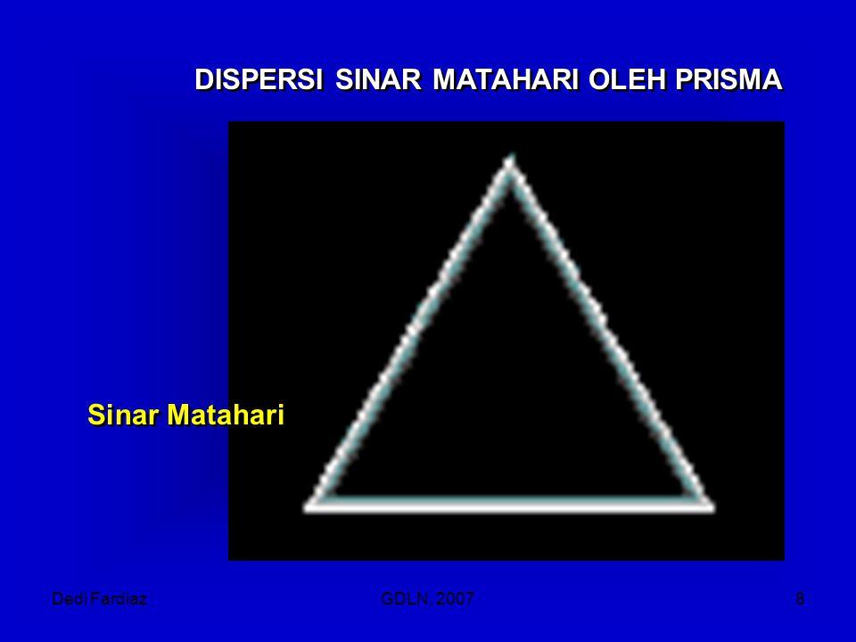 Dedi FardiazGDLN, 20079 SLIT SINAR POLIKROMATIS SINAR MONOKROMATIS MONOKROMATOR PRISMA GRATING.