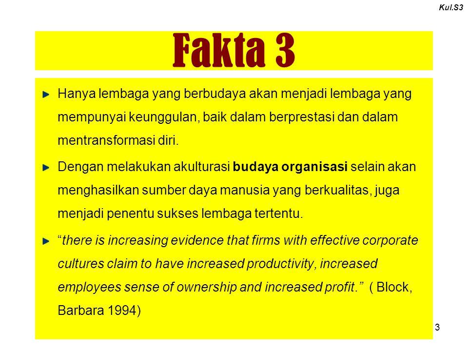 13 Fakta 3 Hanya lembaga yang berbudaya akan menjadi lembaga yang mempunyai keunggulan, baik dalam berprestasi dan dalam mentransformasi diri. Dengan