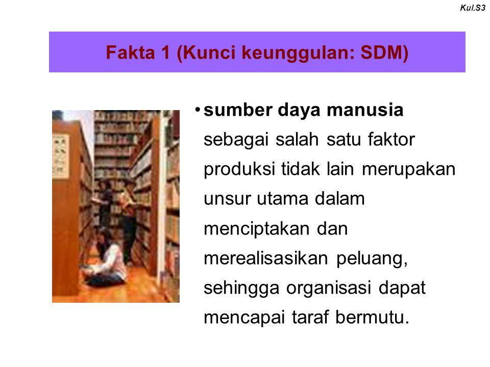 Fakta 1 (Kunci keunggulan: SDM) Kul.S3 sumber daya manusia sebagai salah satu faktor produksi tidak lain merupakan unsur utama dalam menciptakan dan merealisasikan peluang, sehingga organisasi dapat mencapai taraf bermutu.