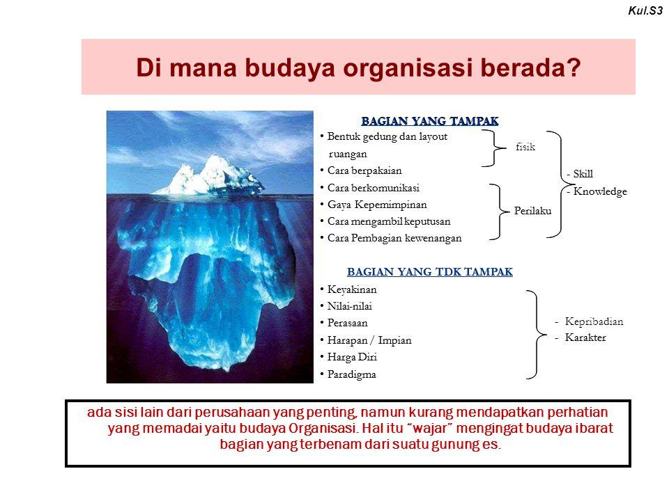 Di mana budaya organisasi berada.