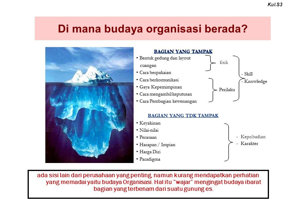 Di mana budaya organisasi berada? ada sisi lain dari perusahaan yang penting, namun kurang mendapatkan perhatian yang memadai yaitu budaya Organisasi.