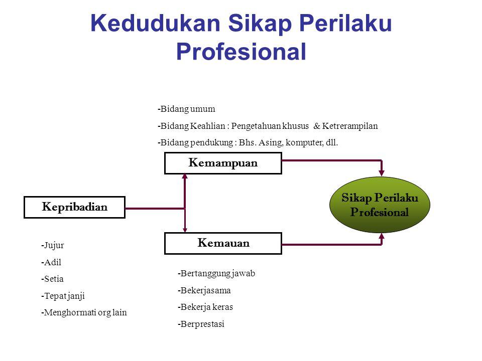 Kedudukan Sikap Perilaku Profesional -Bidang umum -Bidang Keahlian : Pengetahuan khusus & Ketrerampilan -Bidang pendukung : Bhs. Asing, komputer, dll.