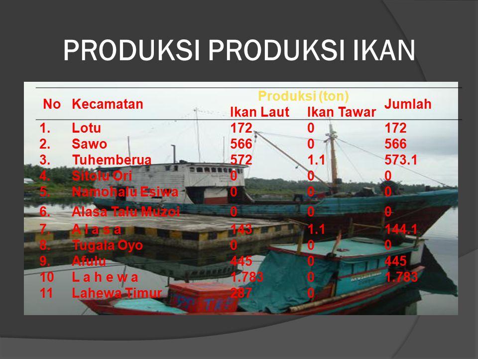 PRODUKSI HASIL PERTANIAN NoKomoditi Luas Panen (Ha) Produksi (ton) Produktivitas (ton/ha) 1.Padi4.76418.0853,79 - Sawah4.60617.8023,86 - Ladang1582831