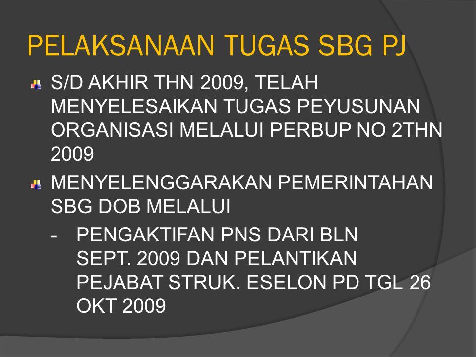 4) UNTUK MENDUKUNG KELANCARAN PENYELENGGARAAN PEMERINTAHAN, MAKA SESUAI DENGAN AMANAT UU NO. 45 TAHUN 2008 PEMERINTAH KABUPATEN NIAS UTARA DIBANTU DEN