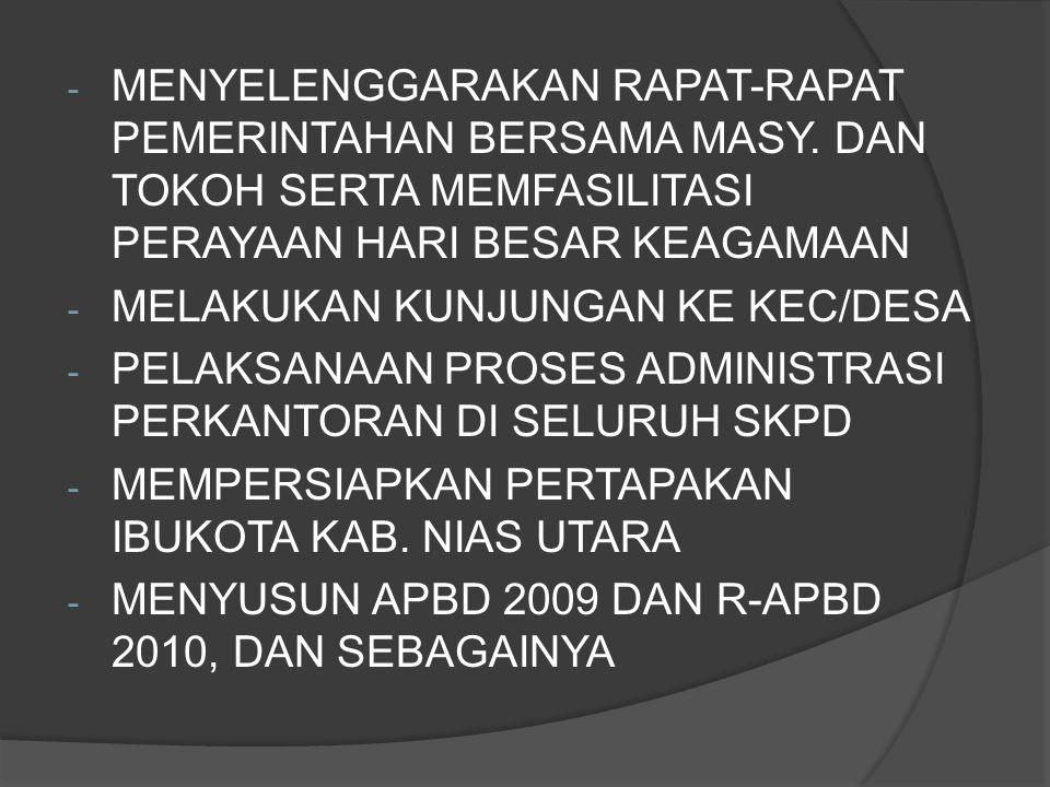 PELAKSANAAN TUGAS SBG PJ S/D AKHIR THN 2009, TELAH MENYELESAIKAN TUGAS PEYUSUNAN ORGANISASI MELALUI PERBUP NO 2THN 2009 MENYELENGGARAKAN PEMERINTAHAN