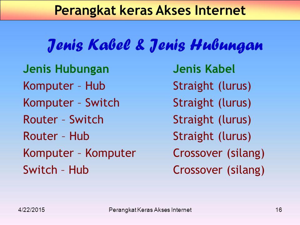 Jenis Kabel & Jenis Hubungan Jenis HubunganJenis Kabel Komputer – HubStraight (lurus) Komputer – SwitchStraight (lurus) Router – SwitchStraight (lurus) Router – HubStraight (lurus) Komputer – KomputerCrossover (silang) Switch – HubCrossover (silang) Perangkat keras Akses Internet 4/22/201516Perangkat Keras Akses Internet