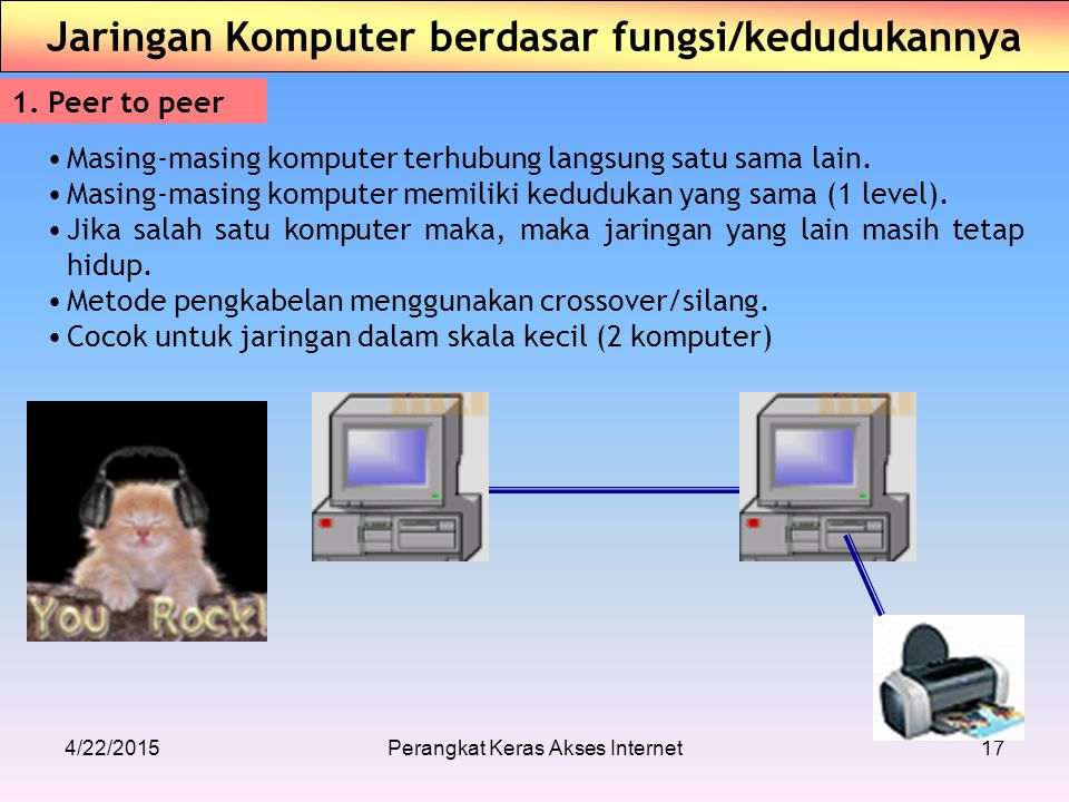 4/22/2015Perangkat Keras Akses Internet17 Jaringan Komputer berdasar fungsi/kedudukannya 1. Peer to peer Masing-masing komputer terhubung langsung sat