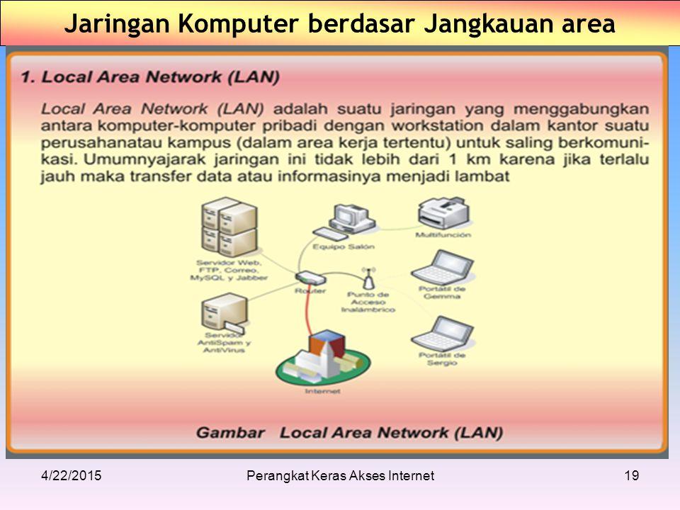 4/22/2015Perangkat Keras Akses Internet19 Jaringan Komputer berdasar Jangkauan area