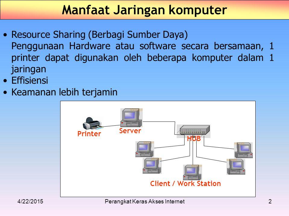 4/22/2015Perangkat Keras Akses Internet2 Manfaat Jaringan komputer Resource Sharing (Berbagi Sumber Daya) Penggunaan Hardware atau software secara ber