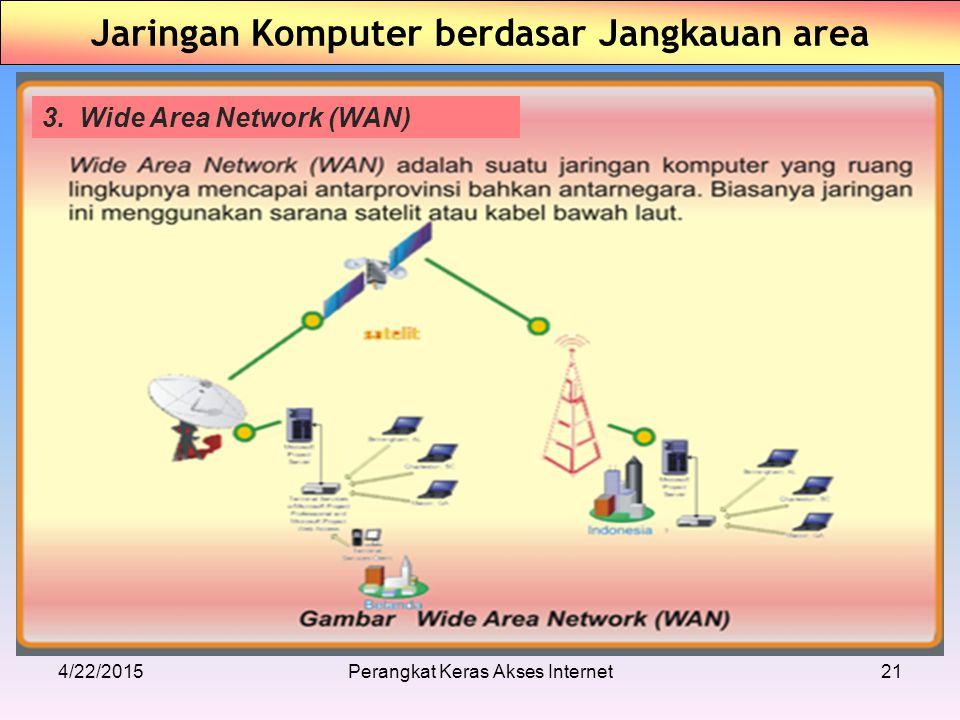 4/22/2015Perangkat Keras Akses Internet21 Jaringan Komputer berdasar Jangkauan area 3. Wide Area Network (WAN)