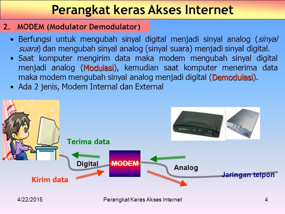 4/22/2015Perangkat Keras Akses Internet4 Perangkat keras Akses Internet 2.MODEM (Modulator Demodulator) Berfungsi untuk mengubah sinyal digital menjadi sinyal analog (sinyal suara) dan mengubah sinyal analog (sinyal suara) menjadi sinyal digital.
