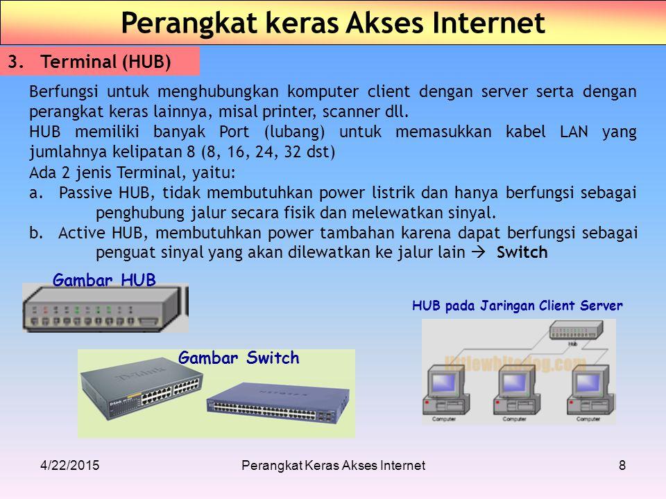4/22/2015Perangkat Keras Akses Internet8 Perangkat keras Akses Internet 3.Terminal (HUB) Berfungsi untuk menghubungkan komputer client dengan server serta dengan perangkat keras lainnya, misal printer, scanner dll.