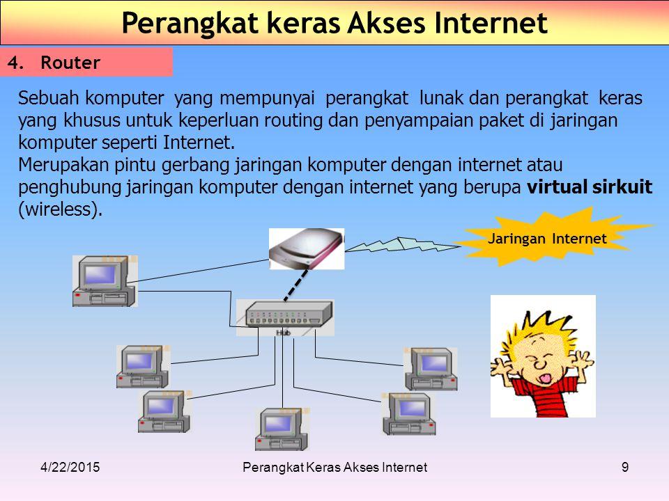 4/22/2015Perangkat Keras Akses Internet9 Perangkat keras Akses Internet 4.Router Sebuah komputer yang mempunyai perangkat lunak dan perangkat keras yang khusus untuk keperluan routing dan penyampaian paket di jaringan komputer seperti Internet.