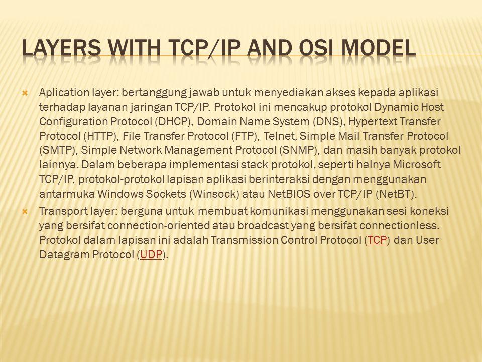  Aplication layer: bertanggung jawab untuk menyediakan akses kepada aplikasi terhadap layanan jaringan TCP/IP. Protokol ini mencakup protokol Dynamic