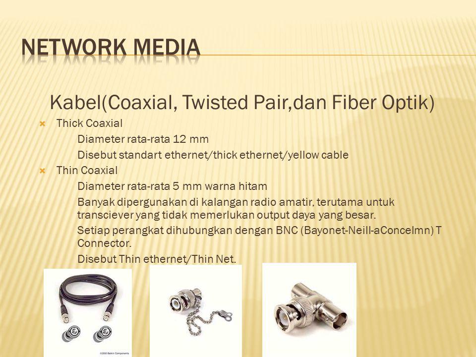  Twisted Pair Terdiri dari 2:  UTP (Unshielded Twisted Pair)  Shielded Twisted Pair (STP).