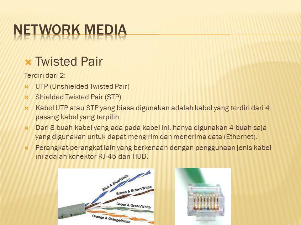  Ada dua jenis pemasangan kabel UTP yang umum digunakan pada jaringan lokal, ditambah satu jenis pemasangan khusus untuk cisco router, yakni:  Straight Through Cable  Cross Over Cable dan  Roll Over Cable