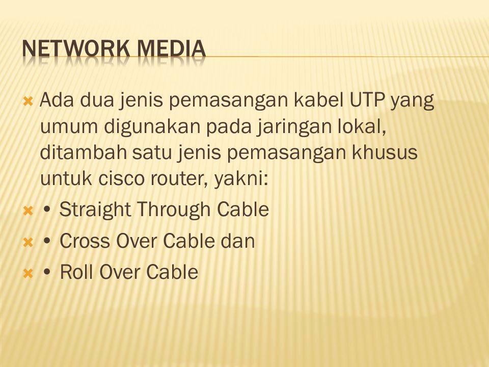  Ada dua jenis pemasangan kabel UTP yang umum digunakan pada jaringan lokal, ditambah satu jenis pemasangan khusus untuk cisco router, yakni:  Strai