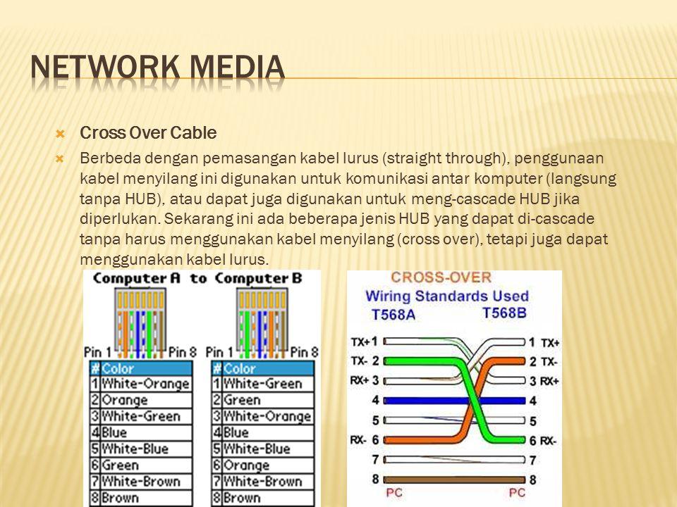  Cross Over Cable  Berbeda dengan pemasangan kabel lurus (straight through), penggunaan kabel menyilang ini digunakan untuk komunikasi antar kompute