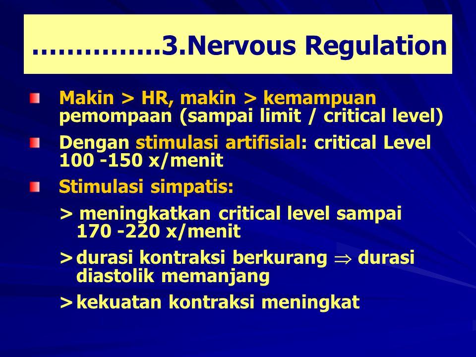 Makin > HR, makin > kemampuan pemompaan (sampai limit / critical level) Dengan stimulasi artifisial: critical Level 100 -150 x/menit Stimulasi simpatis: > meningkatkan critical level sampai 170 -220 x/menit >durasi kontraksi berkurang  durasi diastolik memanjang >kekuatan kontraksi meningkat