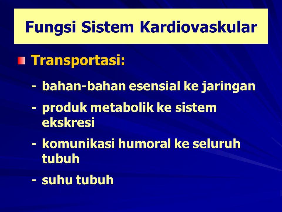 Fungsi Sistem Kardiovaskular Transportasi: - bahan-bahan esensial ke jaringan - produk metabolik ke sistem ekskresi - komunikasi humoral ke seluruh tu
